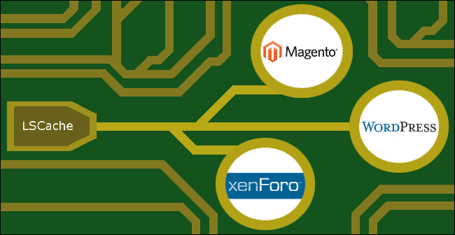 XenForo Joins The List Of LiteSpeed Web Cache Accelerated Applications