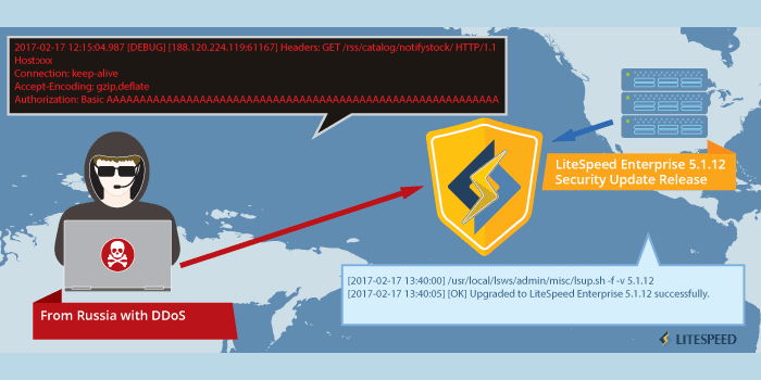DDoS Attacks Taken Offline By LiteSpeed Enterprise 5.1.13