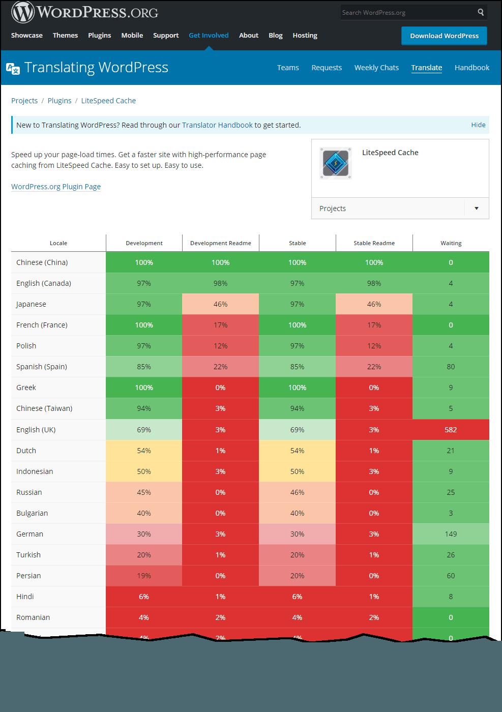 Translating LSCache for WordPress: Languages We Need